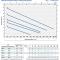 Поверхностный насос Speroni RXM 10-5 SPERONI