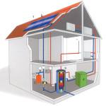 Схема отопления дома Котёл+Солнце
