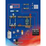 Схема зонального управления отоплением домом