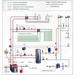 Схема отопления дома газом