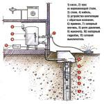 Схема глубинного насоса 1