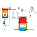Принцип работы и выбор теплоаккумуляторов