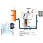 Схема обвязки твердотопливного котла и бойлер косвенного нагрева